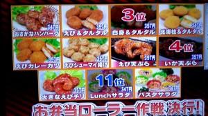 2012 04 16 21 23 54 300x168 帰れま10!人気ファミレス、冷凍食品の順位は?